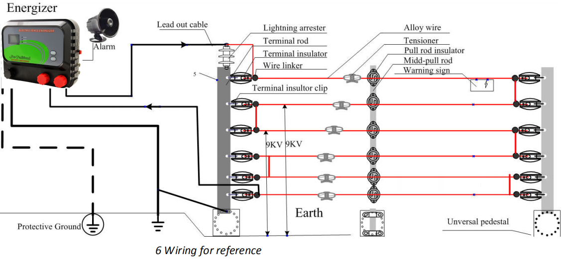 [SCHEMATICS_48EU]  The Ultimate Guide to Import Electric Fence from China - Elife | Wiring Diagram Hot Wire Fence |  | Electric Fence